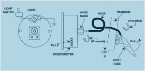 Boat Speedometer Detailed Diagram